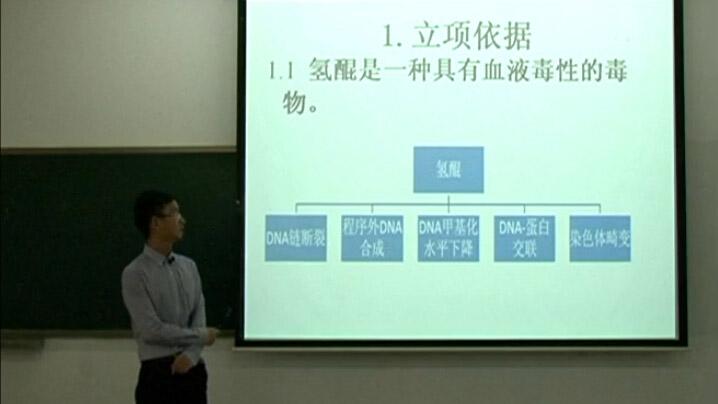 氢醌致miR-155表达下降与PARP-1的关系探讨--广东医学院3队
