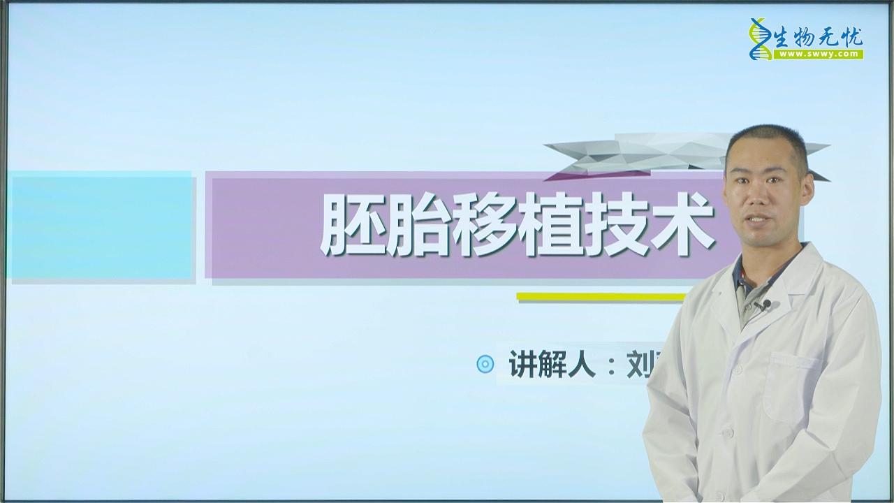 刘朝明:胚胎移植技术